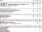 New IDX Features List
