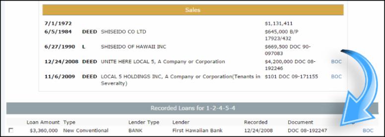 Loans on TMK